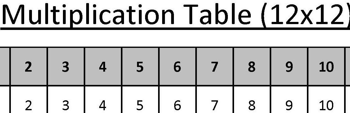 Free Worksheets » Multiplication Table Of 5 - Free Printable ...