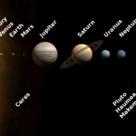 The Solar System: Inner and Outer Planets–AccuTeach
